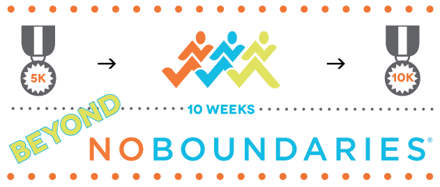 Beyond No Boundaries 10k